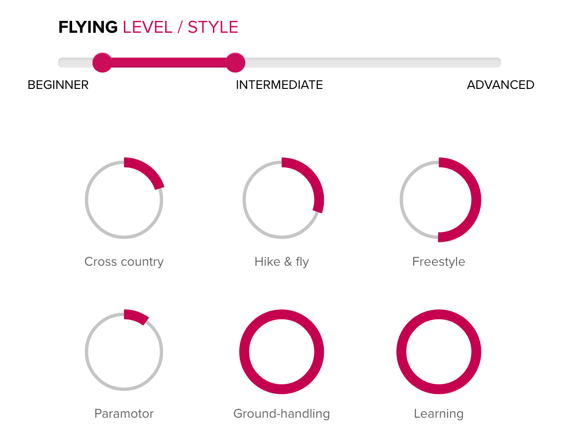 Adam-flying-styles