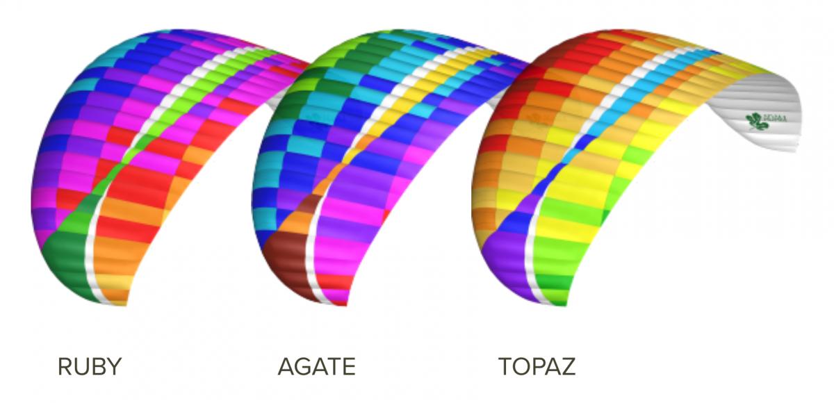 ADAM Colours