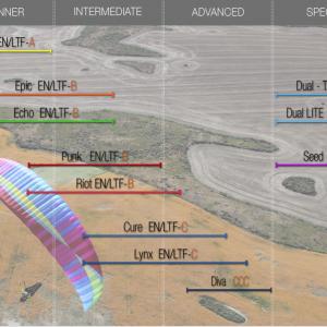 BGD glider chart